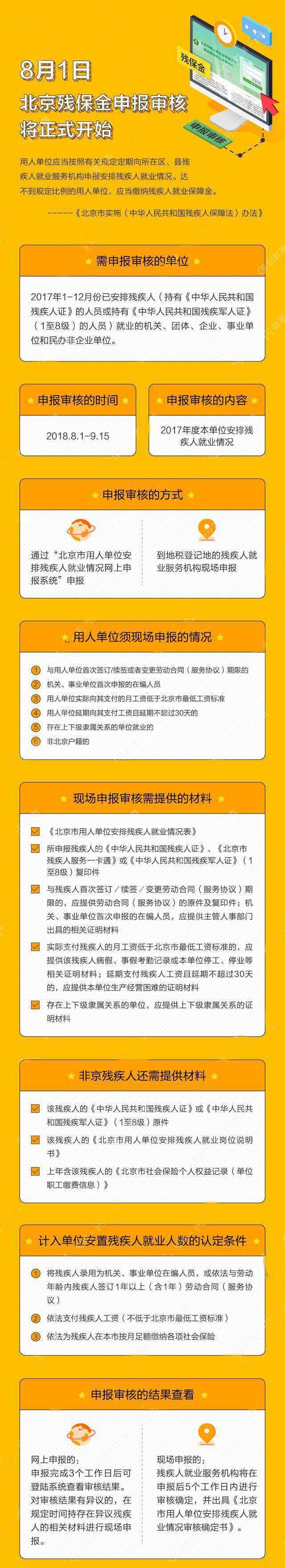 2018年北京残保金最新政策下发,新规摸不透?详细解读来了!插图