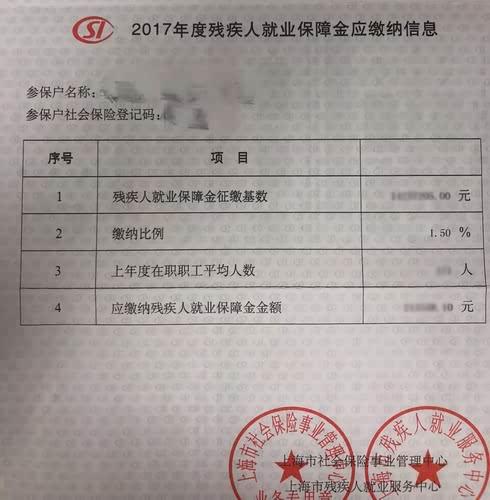 上海市残疾人就业保障金最新申报流程、残保金计算、残保金征缴、残保金缴纳地点大全插图(2)