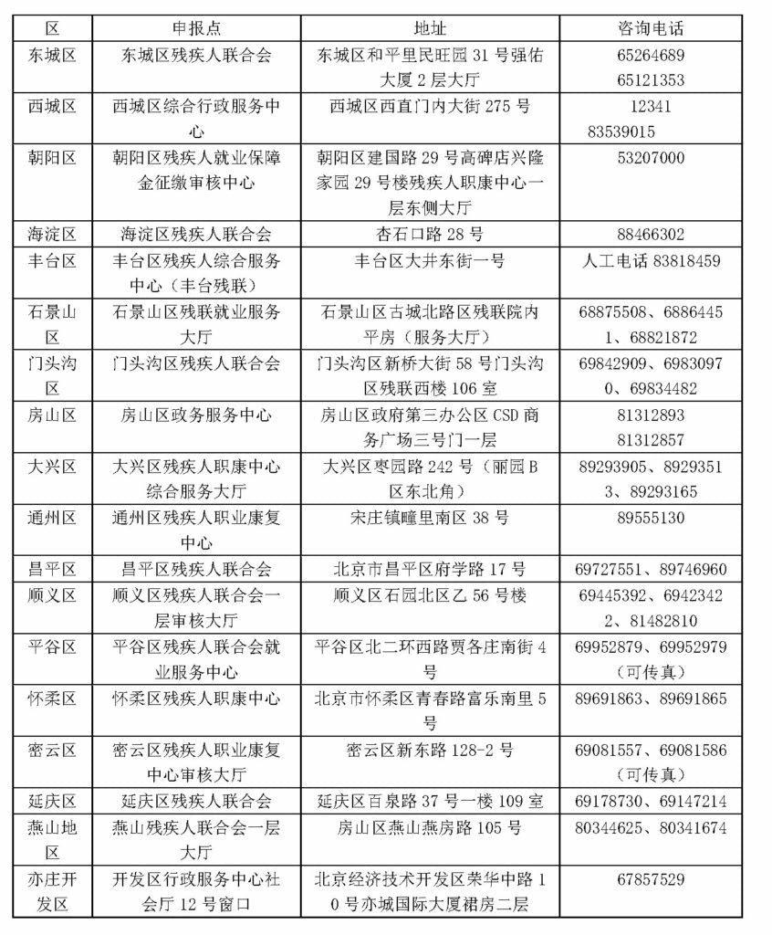 北京市残疾人就业保障金最新申报流程、残保金计算、残保金征缴、残保金缴纳地点大全插图