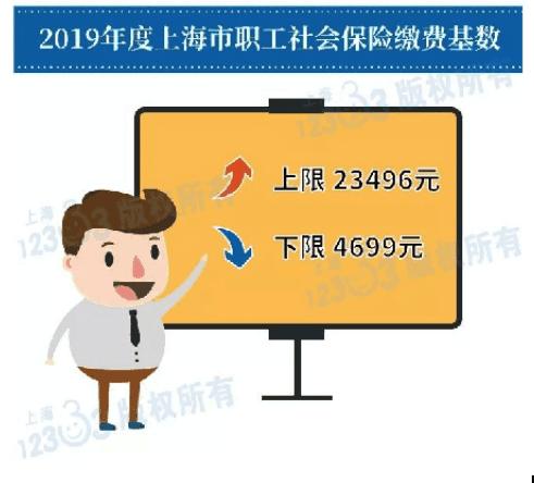 2019年上海社保基数、公积金调整已公布插图(1)