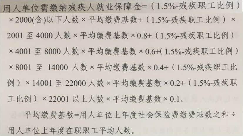 2020年关于上海企业缴纳残保金相关政策汇总插图(1)