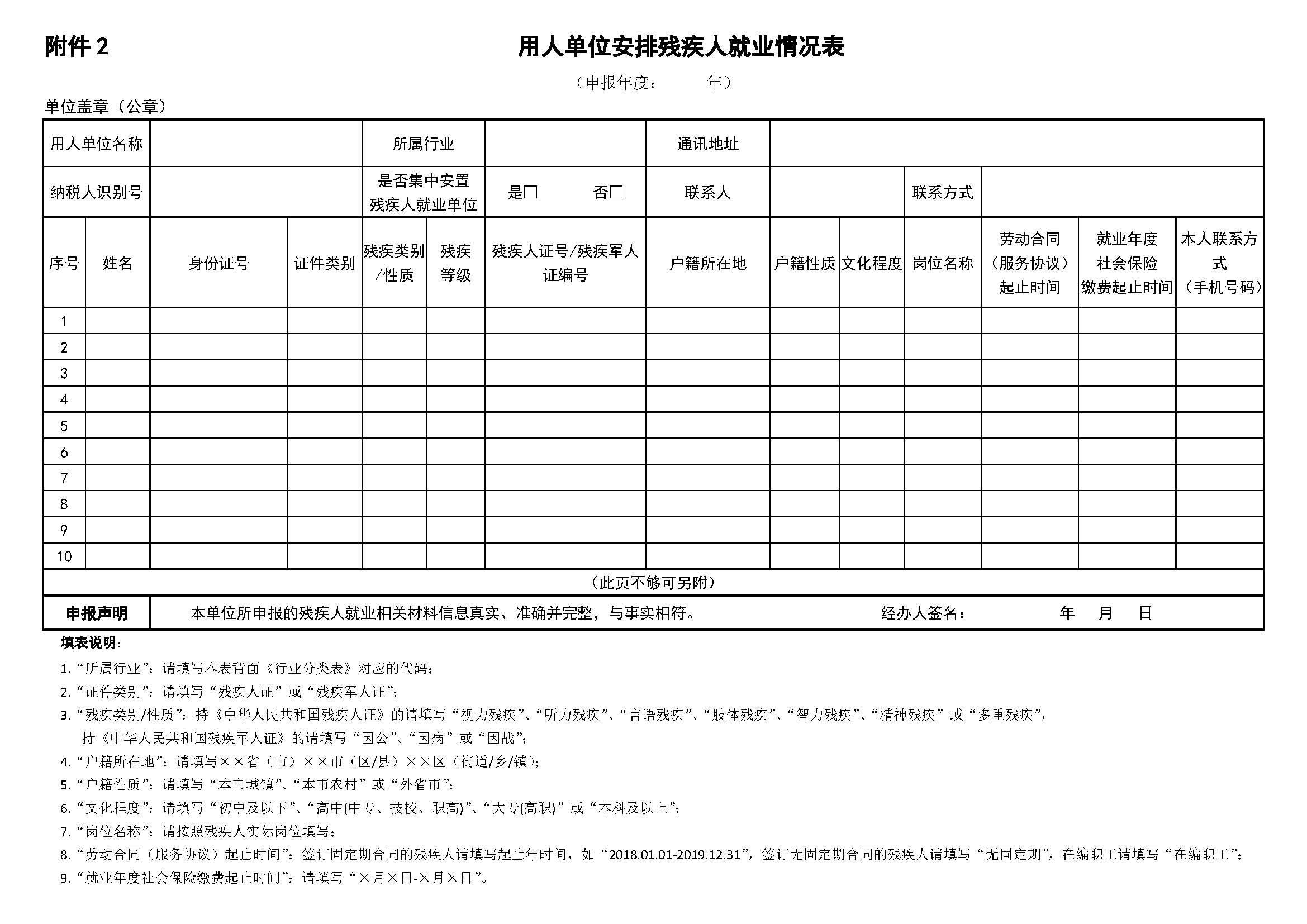 河南省郑州市用人单位安排残疾人就业情况表
