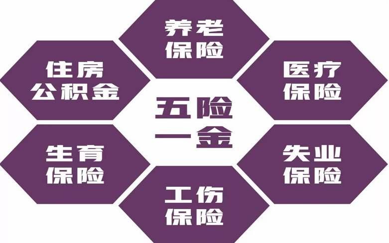 """2020年北京市""""五险一金""""缴费工资首次合并申报,注意点儿啥?插图"""