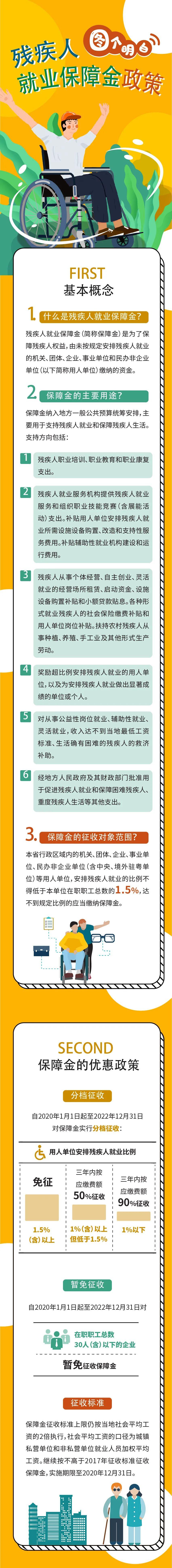 """【一图读懂】2020年广东企业残疾人就业保障金政策""""图""""个明白!插图(1)"""
