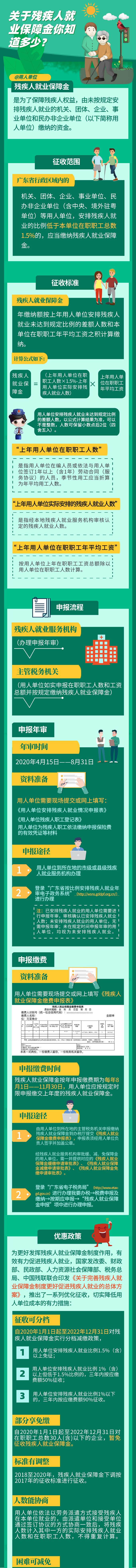 2020年广东税务发布关于残疾人就业保障金您知道多少?赶紧点进来了解一下吧!插图(1)