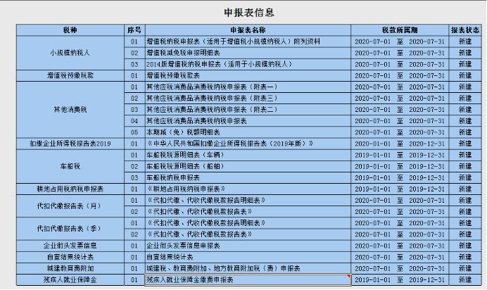 2020年天津市残疾人就业保障金税务电子申报软件申报操作说明插图(7)