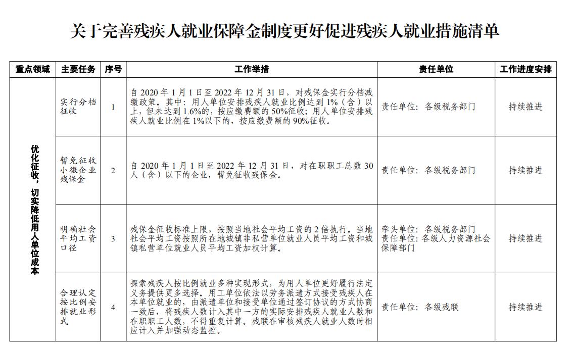 四川省成都优化征收,切实降低用人单位成本