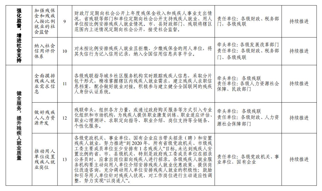 四川省成都强化监督,增进社会支持