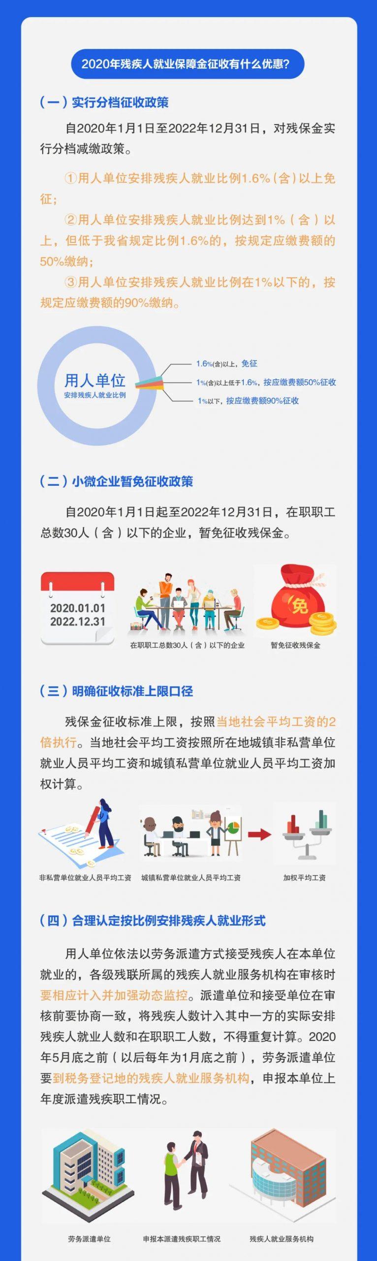 2020年河南残保金政策简介