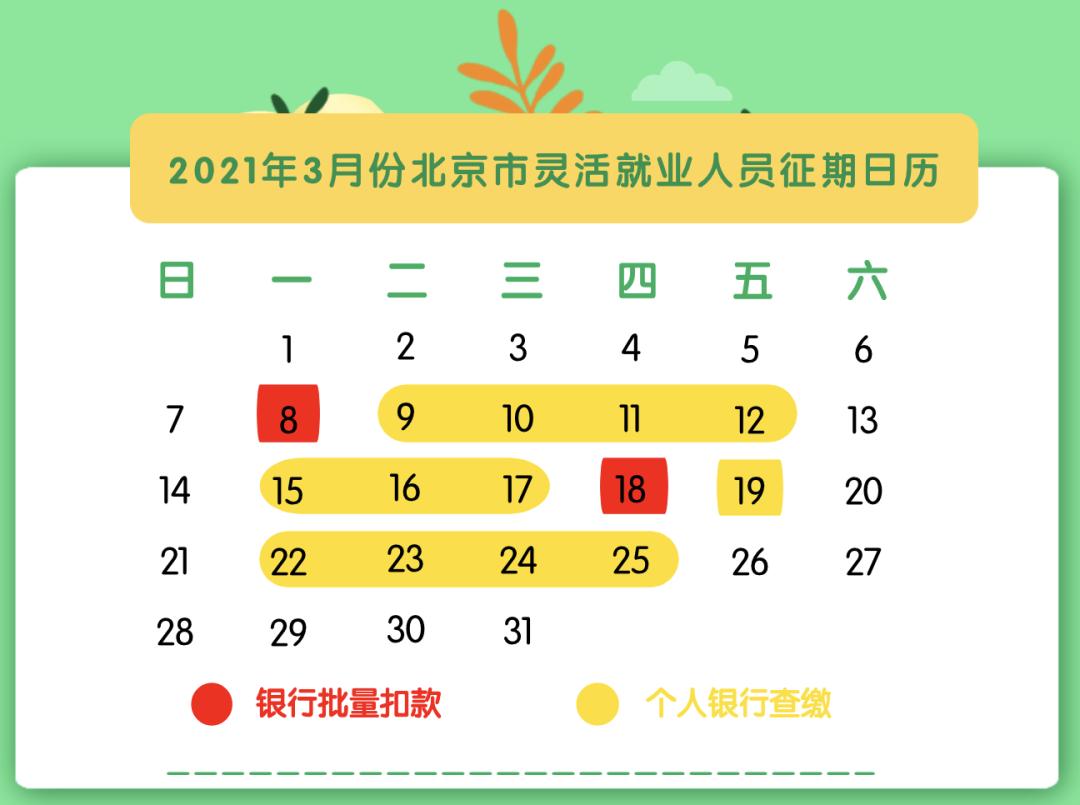北京市2021年3月社会保险费征缴时间安排!插图(1)