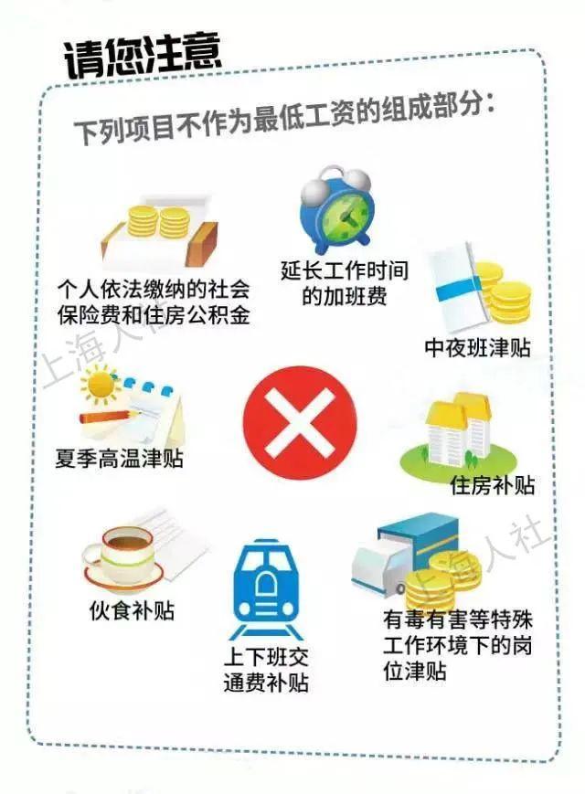 2021年上海市从7月1日起调整最低工资标准2590元每月插图(2)