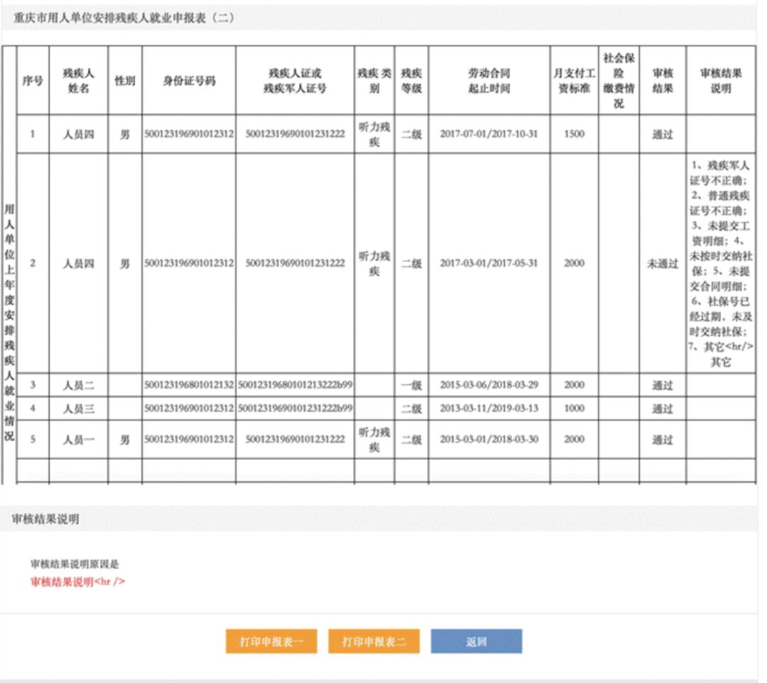 企业负责人HR值得收藏!超详细的重庆残疾人就业审核_残保金申报审核操作手册插图(30)