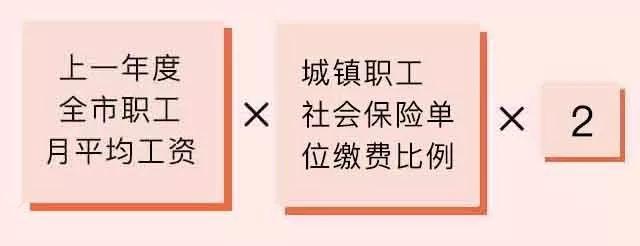 上海市残保金政策安排残疾人有补贴,关于实施分散安排残疾人就业岗位补贴的通知插图(1)