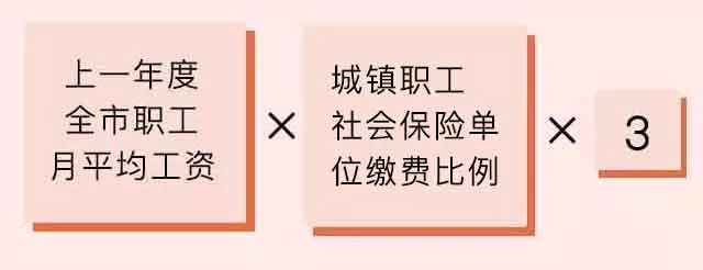 上海市残保金政策安排残疾人有补贴,关于实施分散安排残疾人就业岗位补贴的通知插图(2)