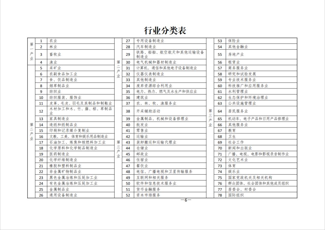 2021年北京市顺义区残保金审核通知发布:关于做好2021年用人(工)单位安排残疾人就业审核工作的通知插图(1)